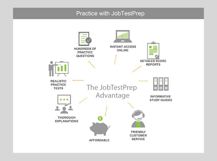 canadian public service exam psc test preparation jobtestprep