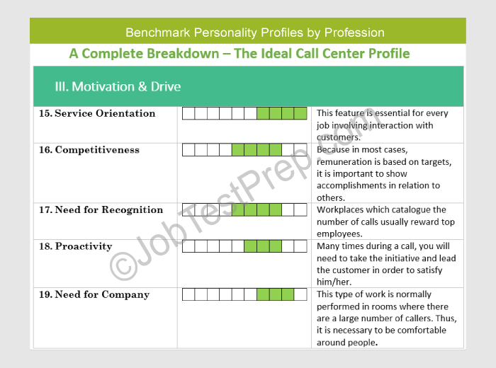 Benchmark Personality Profiles by Profession