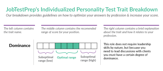 Free Personality Assessment Test & Sample Questions