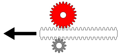EIAT Gears - Sample Question image