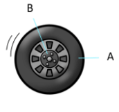 mechanical aptitude test sample wheels