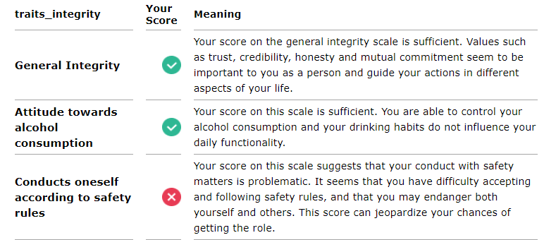 Integrity Test Sample Report