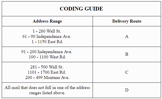 C of q exam automotive array free postal exam 473 practice test jobtestprep rh jobtestprep com fandeluxe Images